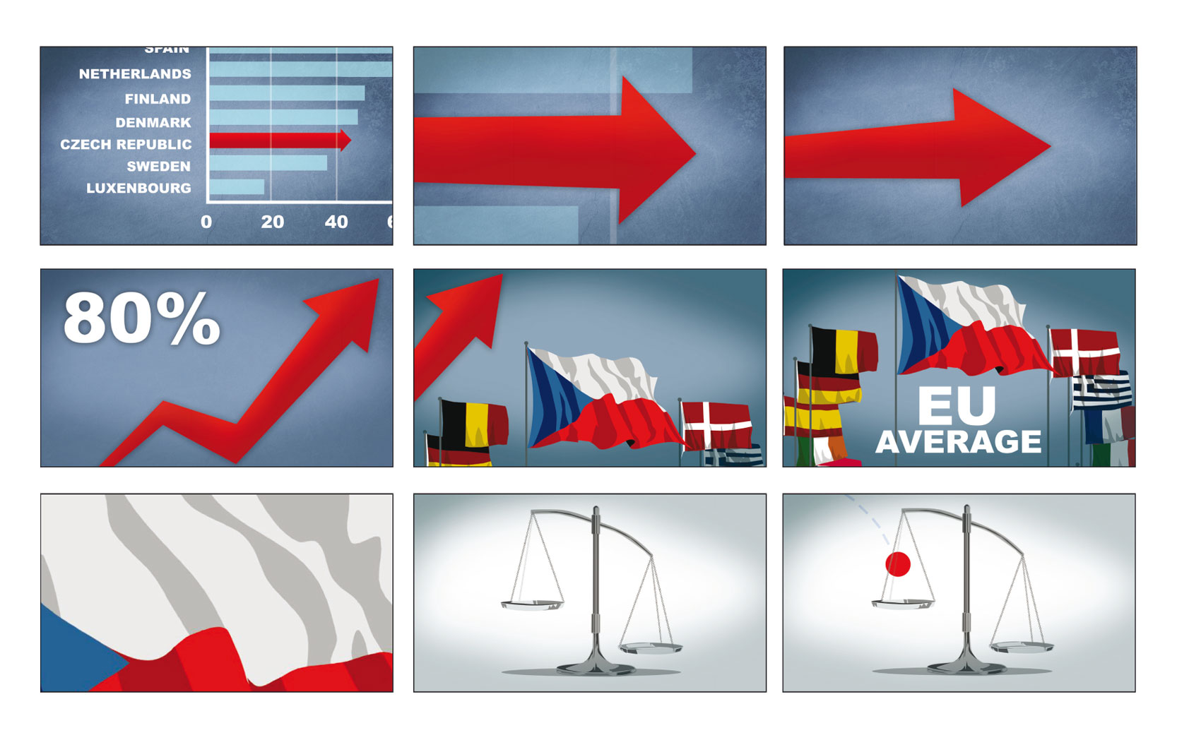 Erste Bank storyboards